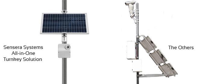 Compact Solar Compared